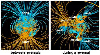 NASA computer simulation of Earth's magentic field between and during geomagnetic reversals.