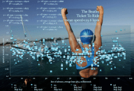 Diana-Nyad-psyche-song-TICKET-TO-RIDE-Beatles-Meanspeed-Map_012163