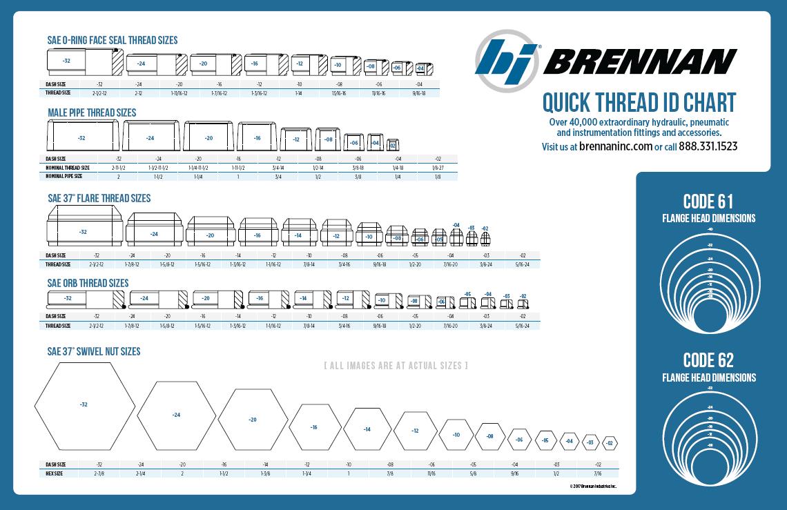 Hydraulic Fitting Cross Reference Chart Otvod