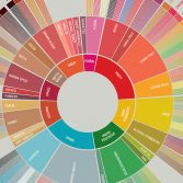 scaa_flavorwheel_feature
