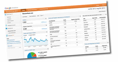 Google Analytics Setup and Verification