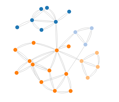 Force-Directed Network Diagram with Arista eAPI and D3.js | Data ...