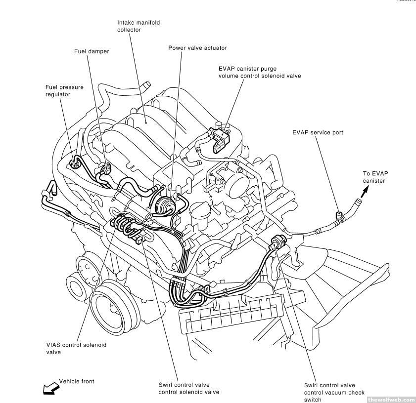 Vq35 Engine Diagram