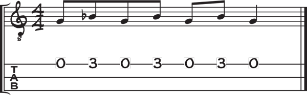 Lesson-1-CBG-Intro-3-String