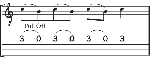 Lesson-2-CBG-Pull-Off-4-String