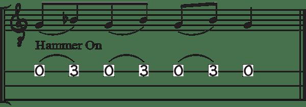 Lesson-3-CBG-Hammer-on-3-String