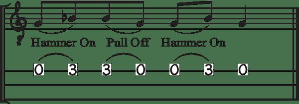 Lesson-4-CBG-hammer-pull-4-String