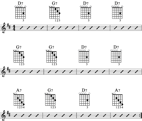 12 Bar Blues Open D DADF#AD tuning - Key of D