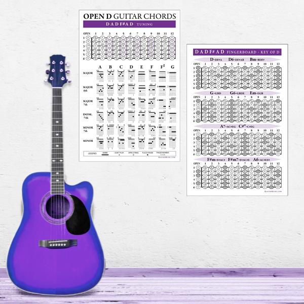 Open-D-Guitar-Chord-Fingerboard-Poster-wall