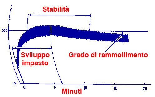 farinogramma-1.jpg