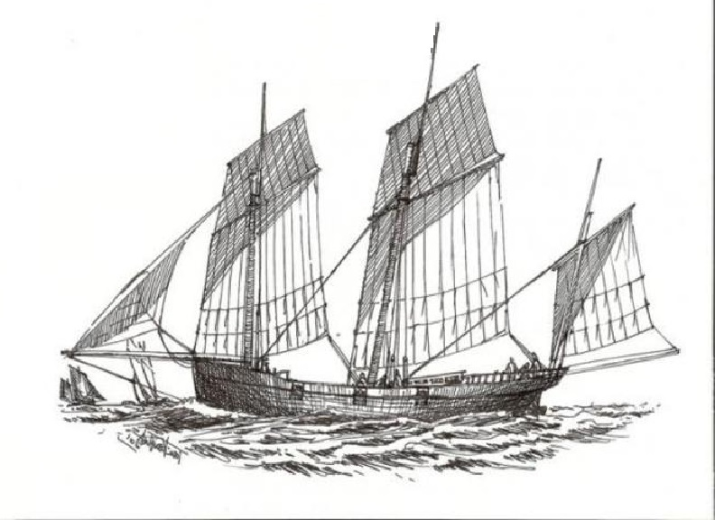 Anatomy Of A Schooner Ship