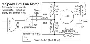 Box Fan Wind Turbine