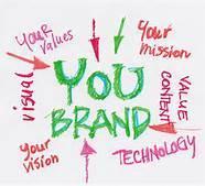 Personal Branding jpeg