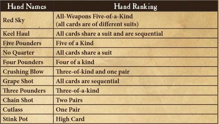 toi pokerregeln