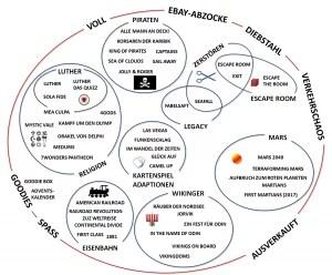Trendmap1