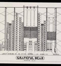 art about music schematic for the grateful dead s wall of sound c 1974 brettworks [ 1575 x 1011 Pixel ]