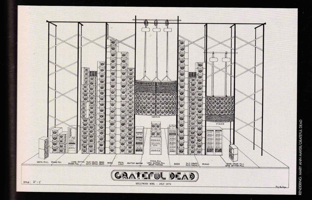 medium resolution of art about music schematic for the grateful dead s wall of sound c 1974 brettworks