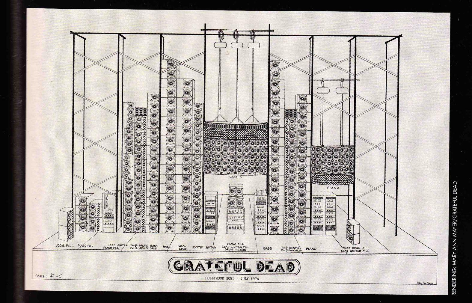 hight resolution of art about music schematic for the grateful dead s wall of sound c 1974 brettworks