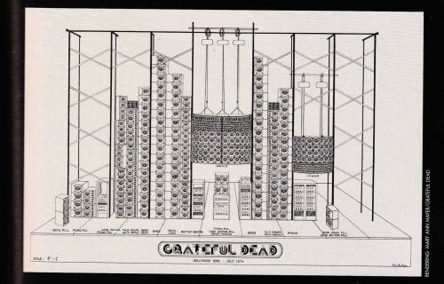 small resolution of art about music schematic for the grateful dead s wall of sound c 1974 brettworks