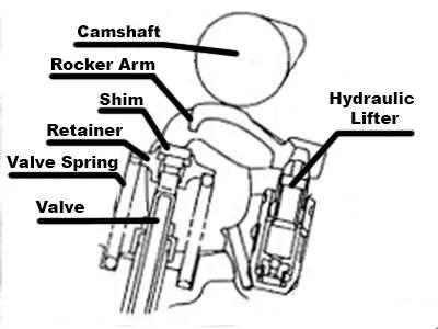 SR20DET Dual Guide Shim Rocker Arm Conversion and Tomei