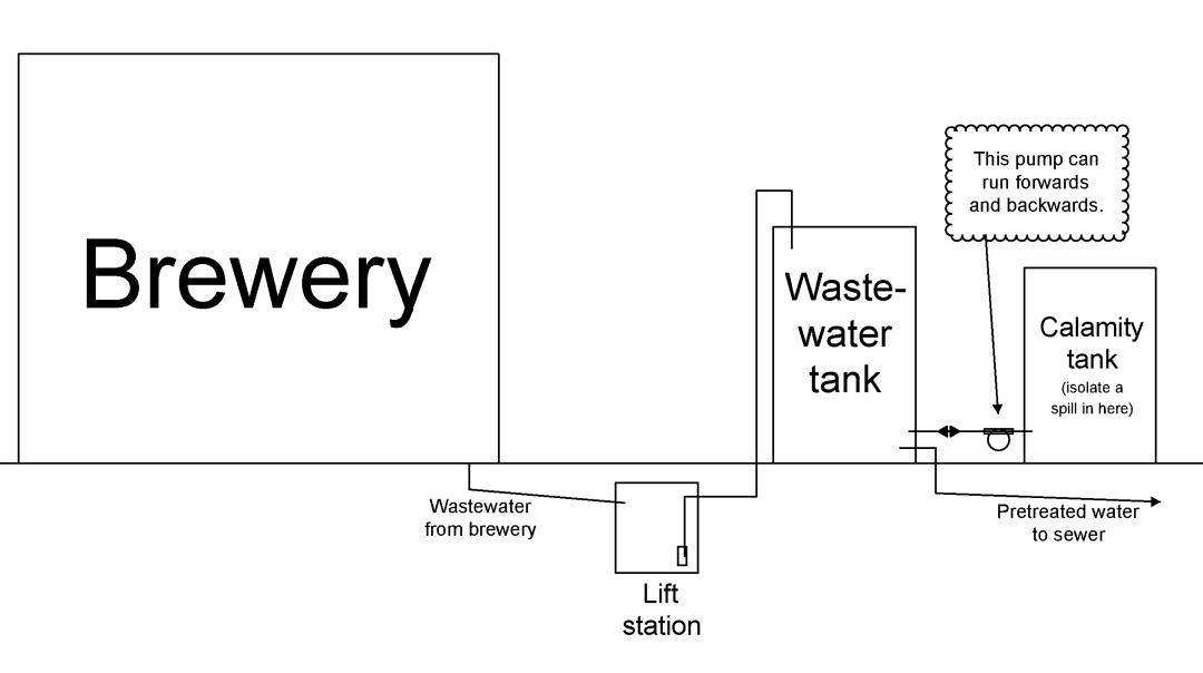 Calamity tank-page1