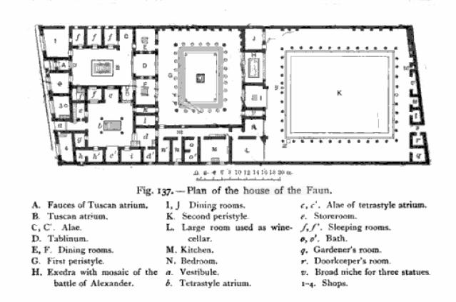 Lifestyles of the Roman Rich and Famous: Houses and Villas