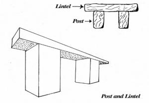 Origin and Use of Roman Engineering