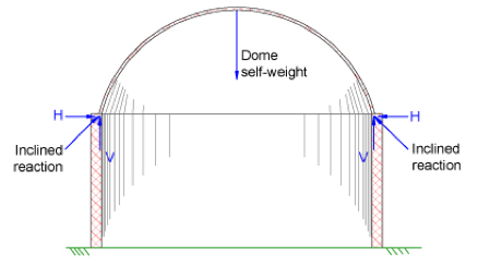 keystone arch diagram rv inverter wiring engineering the pantheon – architectural, construction, & structural analysis