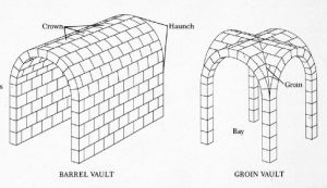 Engineering of the Flavian Ampitheatre (Roman Colosseum)