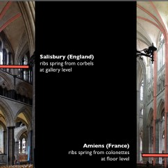 Cathedral Architecture Gothic Arches Diagram Remote Car Starter Wiring The Of Salisbury