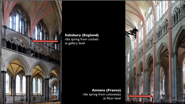 Architecture Of Salisbury Cathedral