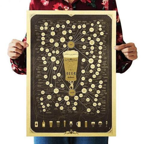 Poster style de bière