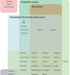 interactive diagram explaining possible outcomes for the uk after brexit [ 1500 x 2367 Pixel ]