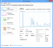 Performance Monitor on Windows 8