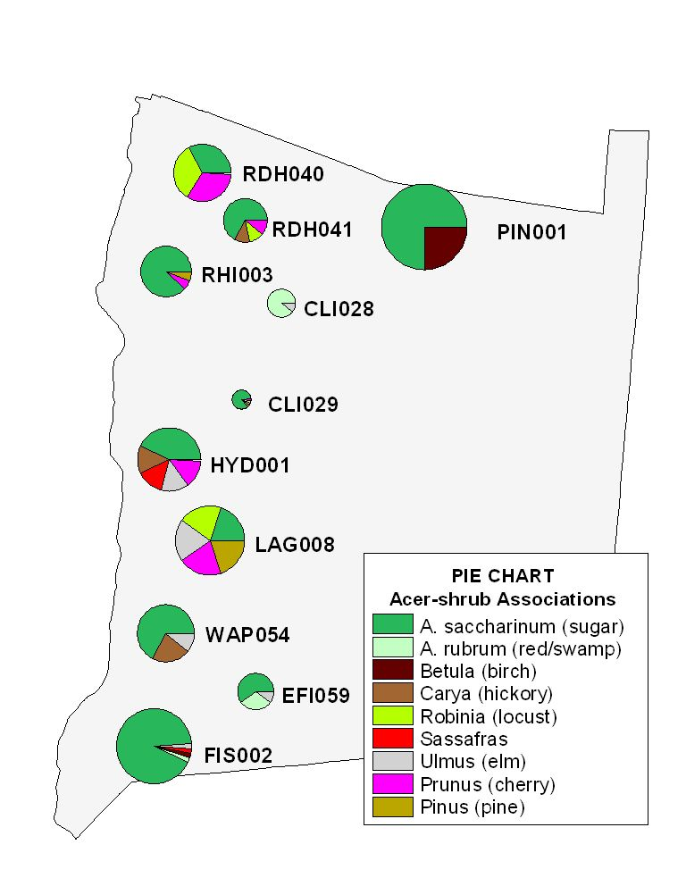 Various Tree and Shrub Species in Relation to Trap Sites