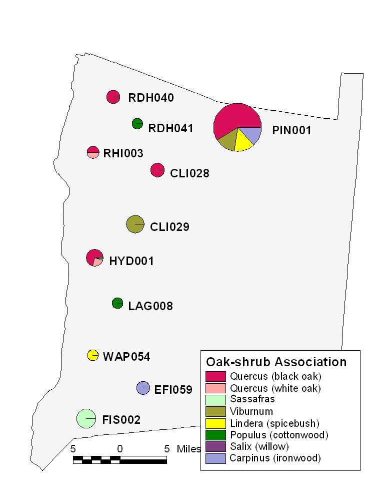 Oak Shrub Associations for Trapsites
