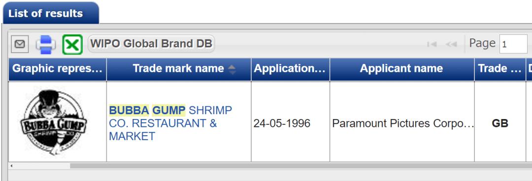 Bubba gump shrip trademark application 1996