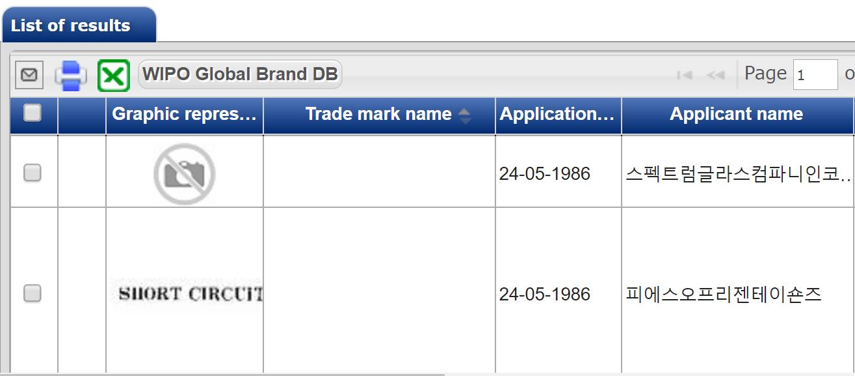 short circuit trademark application 1986