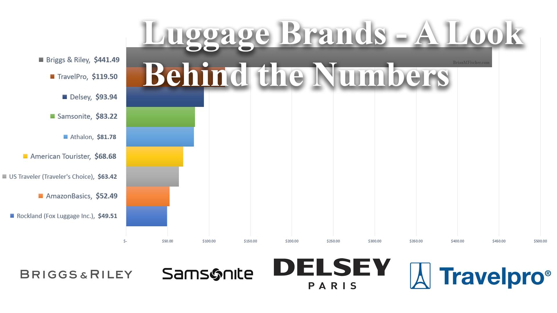Luggage Brands Analysis