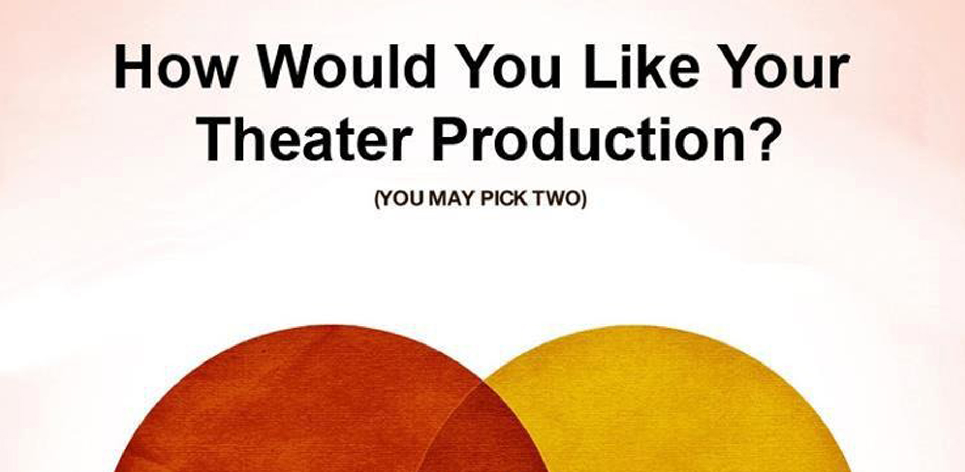 You Can't Make Fast & Great Theater