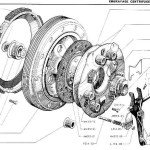 taller_bricarbox_mecanica3