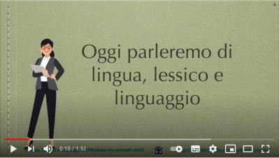 lingua - lessico - linguaggio