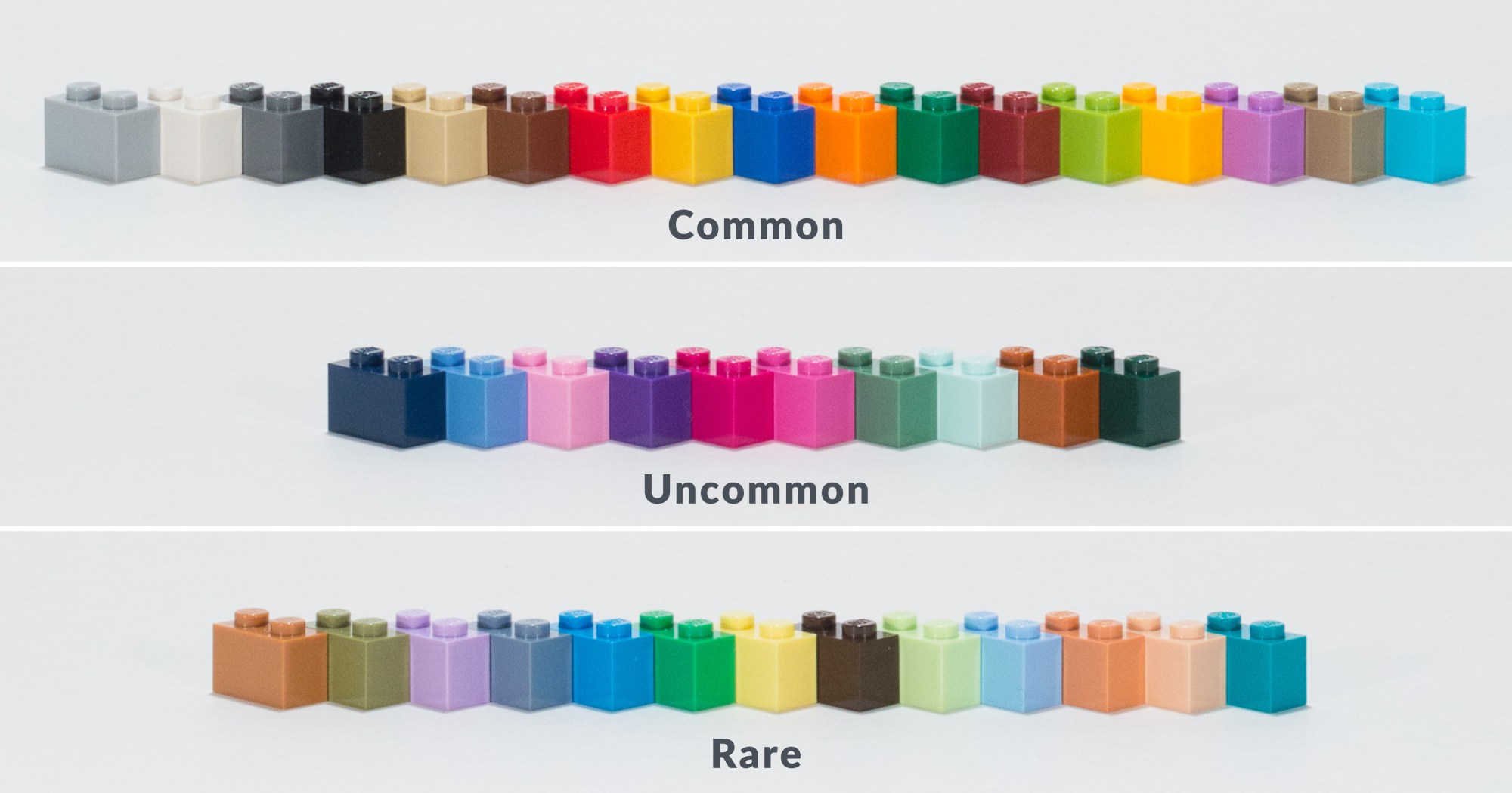 hight resolution of hard to find lego colors and what to do about it