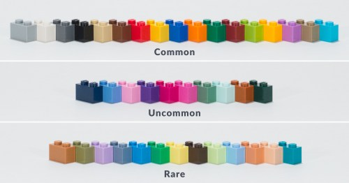 small resolution of hard to find lego colors and what to do about it