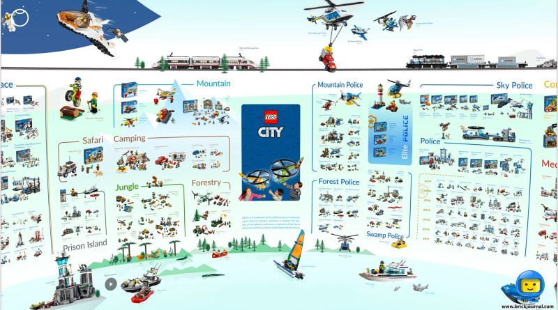 Immerse in the LEGOverse:  ToySphere launches Revolutionary New Way to Explore LEGO Online!