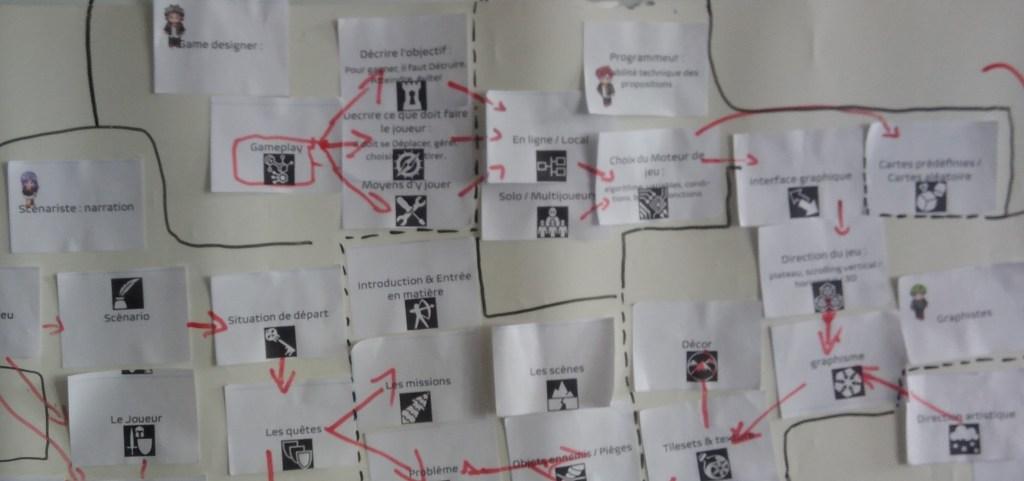 Exemple de fresque du jeu vidéo