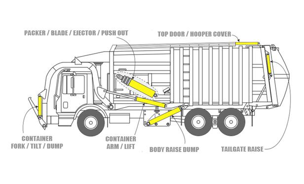 Dump Truck Parts Diagram • Wiring Diagram For Free