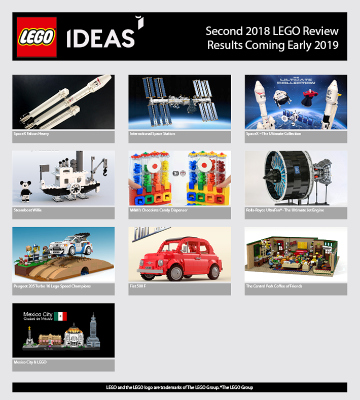 LEGO Ideas: Second 2018 Review Stage Winners Announced