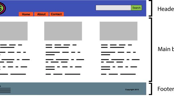 CSS Architecture: Block-Element-Modifier (BEM) & Atomic CSS