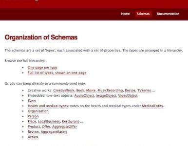 How to add schema to WordPress